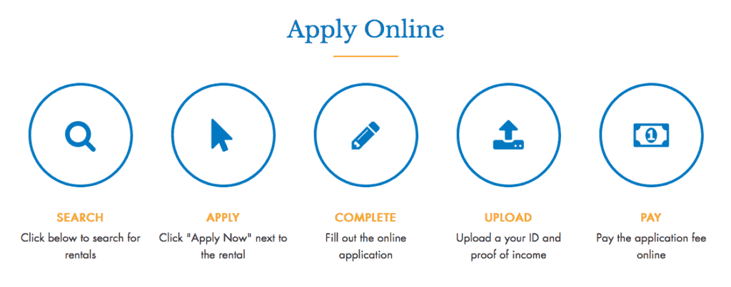 meridian-property-manangement-5-steps-to-apply-online